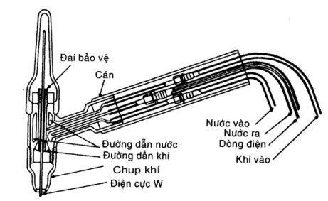 Máy hàn que là gì? Cách sử dụng máy hàn que an toàn hiệu quả